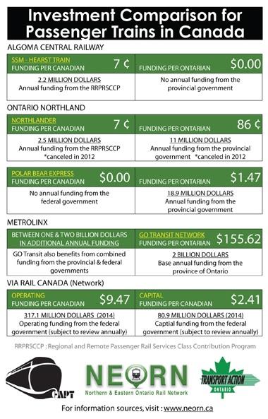 NEORN investment comparison