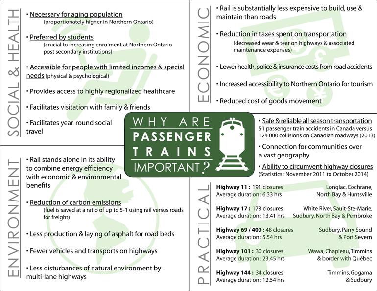 NEORN why passenger trains