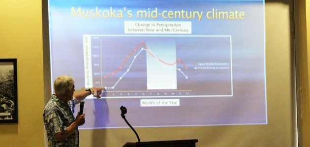 Dr. Peter Sale talks climate change in Muskoka
