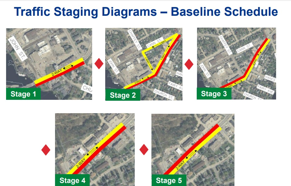 King William construction staging diagrams (Image: District of Muskoka)