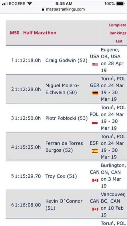 Troy Cox half-marathon Masters ranking